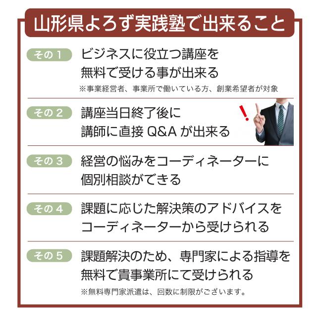 山形県よろず実践塾(米沢)